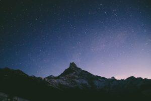 Night Prayer Points